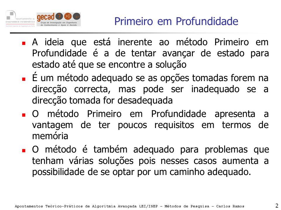Apontamentos Teórico-Práticos de Algoritmia Avançada LEI/ISEP – Métodos de Pesquisa – Carlos Ramos 2 Primeiro em Profundidade A ideia que está inerent