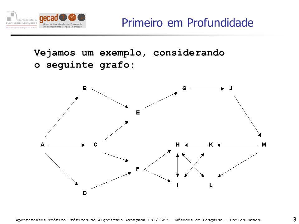 Apontamentos Teórico-Práticos de Algoritmia Avançada LEI/ISEP – Métodos de Pesquisa – Carlos Ramos 3 Primeiro em Profundidade Vejamos um exemplo, cons