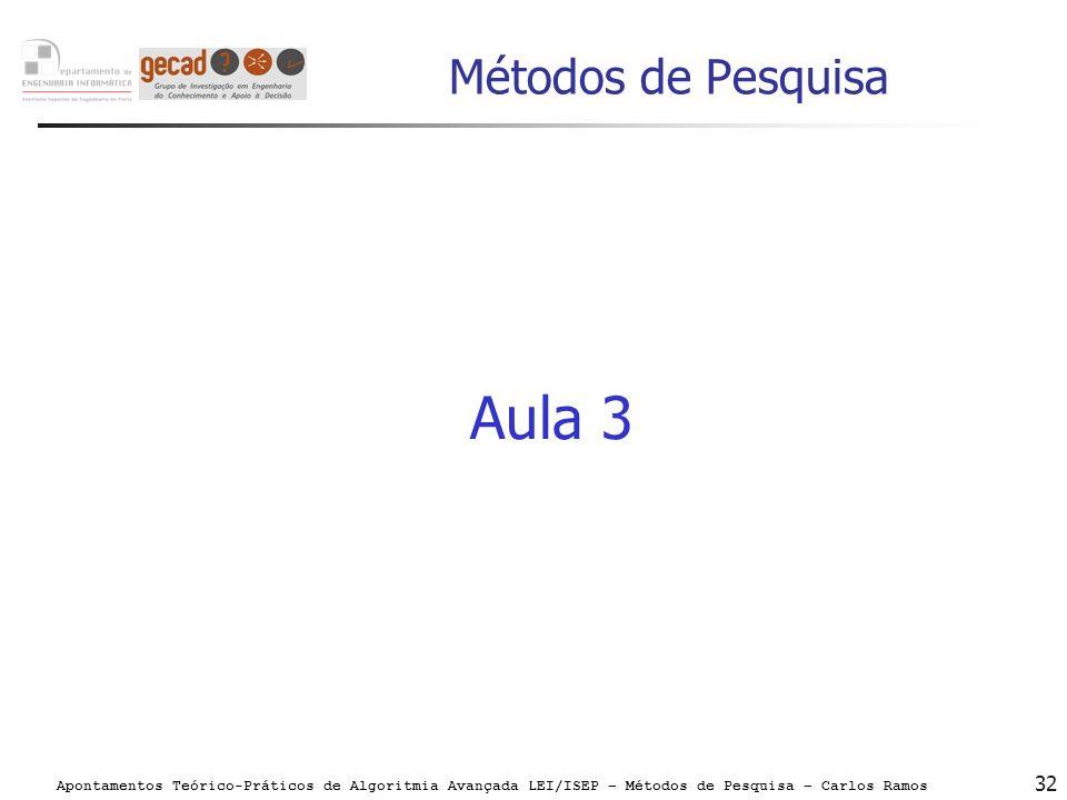 Apontamentos Teórico-Práticos de Algoritmia Avançada LEI/ISEP – Métodos de Pesquisa – Carlos Ramos 32 Métodos de Pesquisa Aula 3