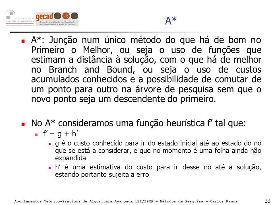 Apontamentos Teórico-Práticos de Algoritmia Avançada LEI/ISEP – Métodos de Pesquisa – Carlos Ramos 33 A* A*: Junção num único método do que há de bom