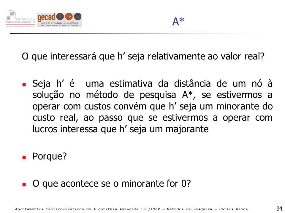 Apontamentos Teórico-Práticos de Algoritmia Avançada LEI/ISEP – Métodos de Pesquisa – Carlos Ramos 34 A* O que interessará que h seja relativamente ao