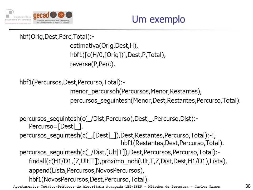 Apontamentos Teórico-Práticos de Algoritmia Avançada LEI/ISEP – Métodos de Pesquisa – Carlos Ramos 38 Um exemplo hbf(Orig,Dest,Perc,Total):- estimativ