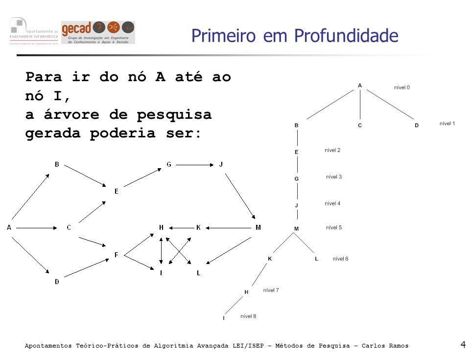 Apontamentos Teórico-Práticos de Algoritmia Avançada LEI/ISEP – Métodos de Pesquisa – Carlos Ramos 4 Primeiro em Profundidade Para ir do nó A até ao n
