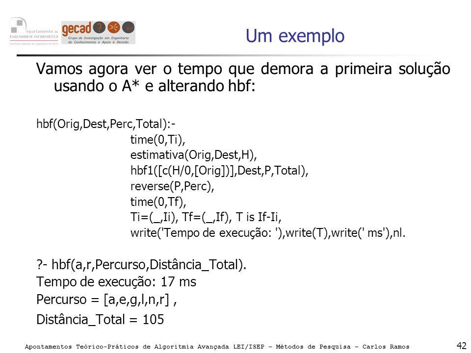 Apontamentos Teórico-Práticos de Algoritmia Avançada LEI/ISEP – Métodos de Pesquisa – Carlos Ramos 42 Um exemplo Vamos agora ver o tempo que demora a