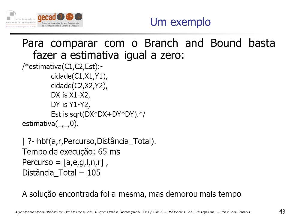 Apontamentos Teórico-Práticos de Algoritmia Avançada LEI/ISEP – Métodos de Pesquisa – Carlos Ramos 43 Um exemplo Para comparar com o Branch and Bound