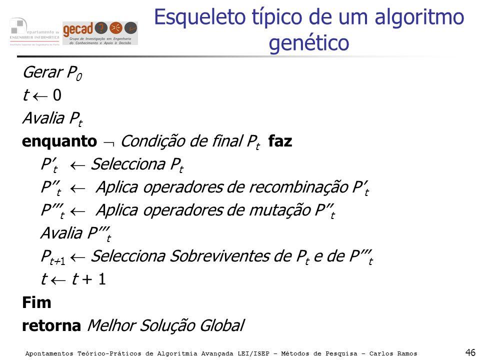 Apontamentos Teórico-Práticos de Algoritmia Avançada LEI/ISEP – Métodos de Pesquisa – Carlos Ramos 46 Esqueleto típico de um algoritmo genético Gerar