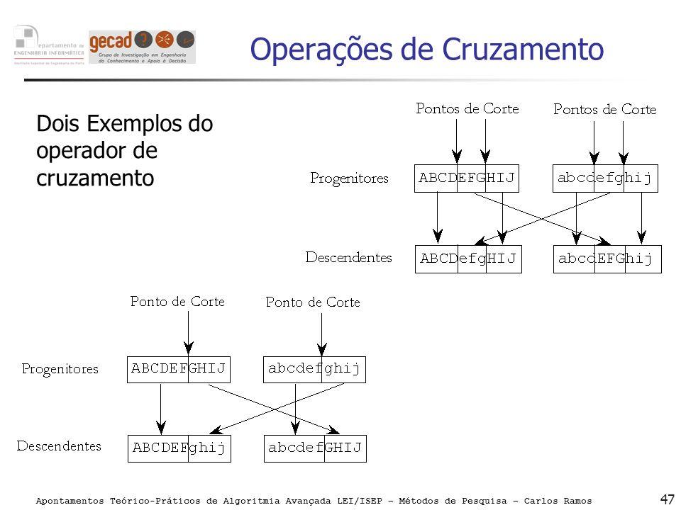 Apontamentos Teórico-Práticos de Algoritmia Avançada LEI/ISEP – Métodos de Pesquisa – Carlos Ramos 47 Operações de Cruzamento Dois Exemplos do operado