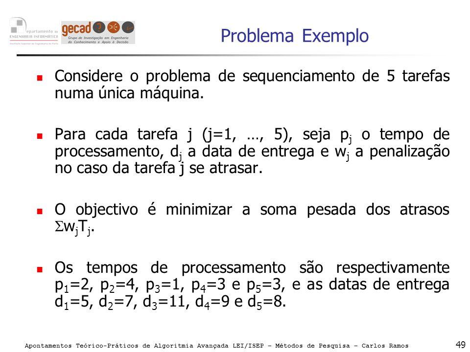 Apontamentos Teórico-Práticos de Algoritmia Avançada LEI/ISEP – Métodos de Pesquisa – Carlos Ramos 49 Problema Exemplo Considere o problema de sequenc
