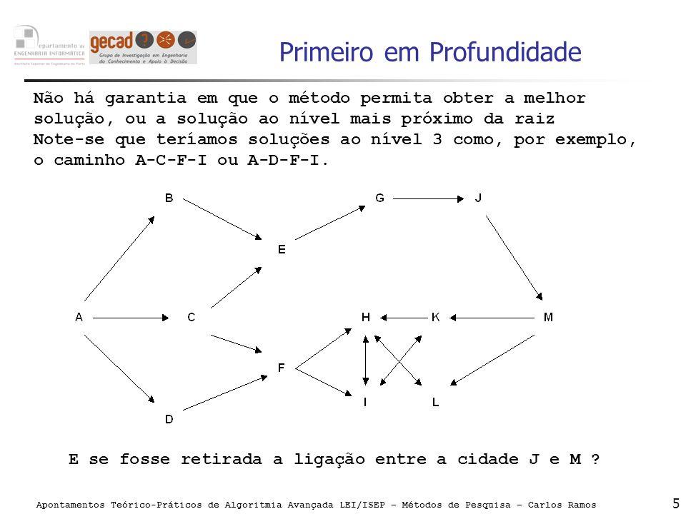 Apontamentos Teórico-Práticos de Algoritmia Avançada LEI/ISEP – Métodos de Pesquisa – Carlos Ramos 5 Primeiro em Profundidade Não há garantia em que o