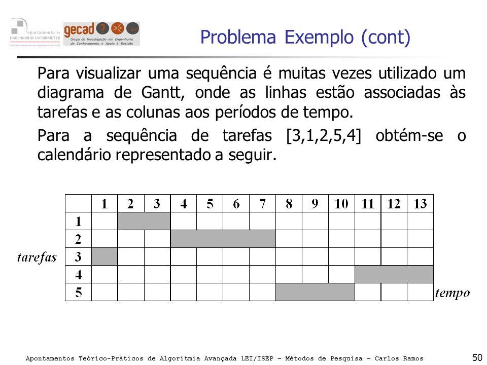 Apontamentos Teórico-Práticos de Algoritmia Avançada LEI/ISEP – Métodos de Pesquisa – Carlos Ramos 50 Problema Exemplo (cont) Para visualizar uma sequ