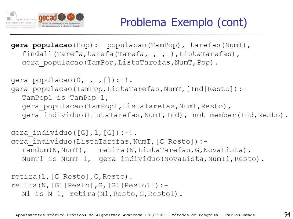 Apontamentos Teórico-Práticos de Algoritmia Avançada LEI/ISEP – Métodos de Pesquisa – Carlos Ramos 54 Problema Exemplo (cont) gera_populacao(Pop):- po