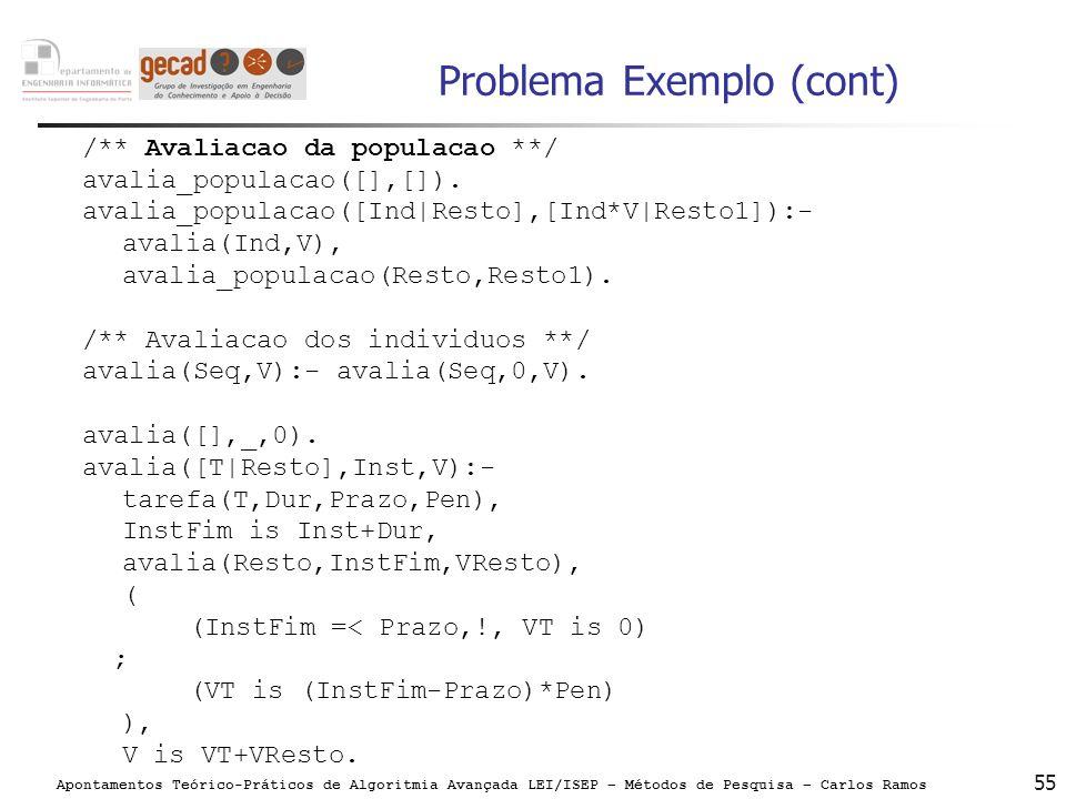 Apontamentos Teórico-Práticos de Algoritmia Avançada LEI/ISEP – Métodos de Pesquisa – Carlos Ramos 55 Problema Exemplo (cont) /** Avaliacao da populac
