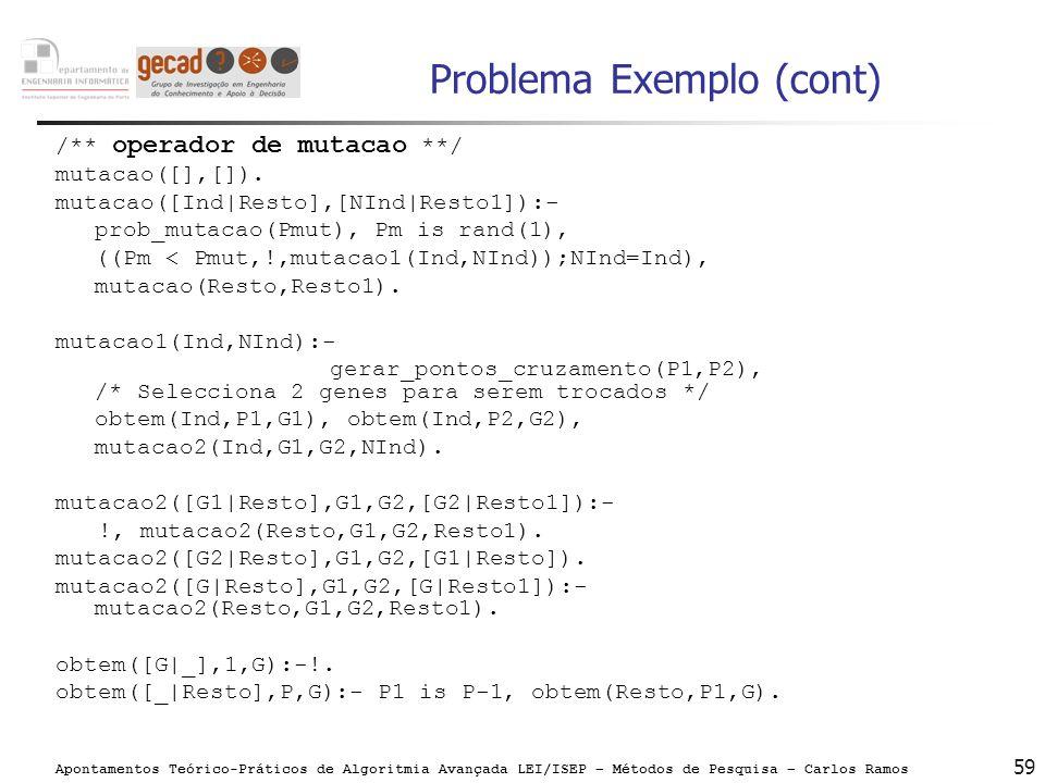 Apontamentos Teórico-Práticos de Algoritmia Avançada LEI/ISEP – Métodos de Pesquisa – Carlos Ramos 59 Problema Exemplo (cont) /** operador de mutacao