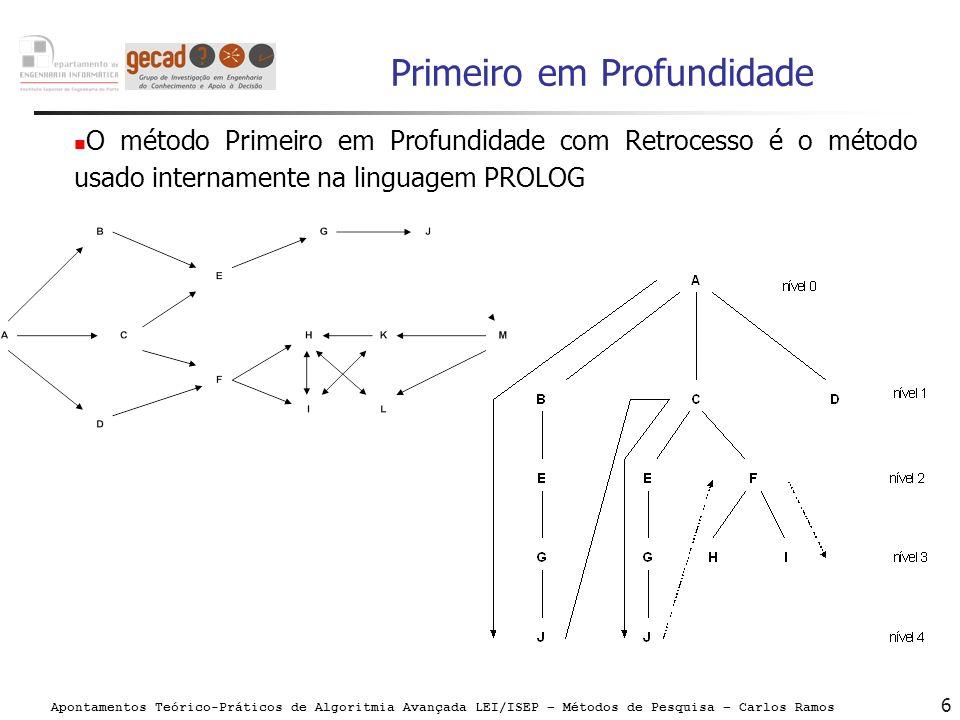Apontamentos Teórico-Práticos de Algoritmia Avançada LEI/ISEP – Métodos de Pesquisa – Carlos Ramos 6 Primeiro em Profundidade O método Primeiro em Pro