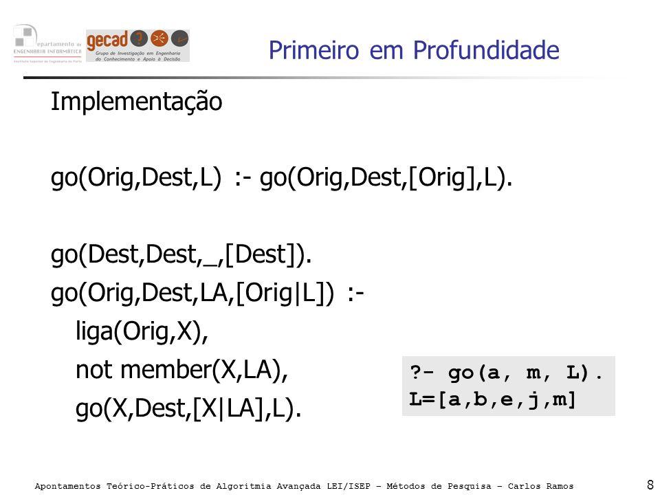 Apontamentos Teórico-Práticos de Algoritmia Avançada LEI/ISEP – Métodos de Pesquisa – Carlos Ramos 8 Primeiro em Profundidade Implementação go(Orig,De