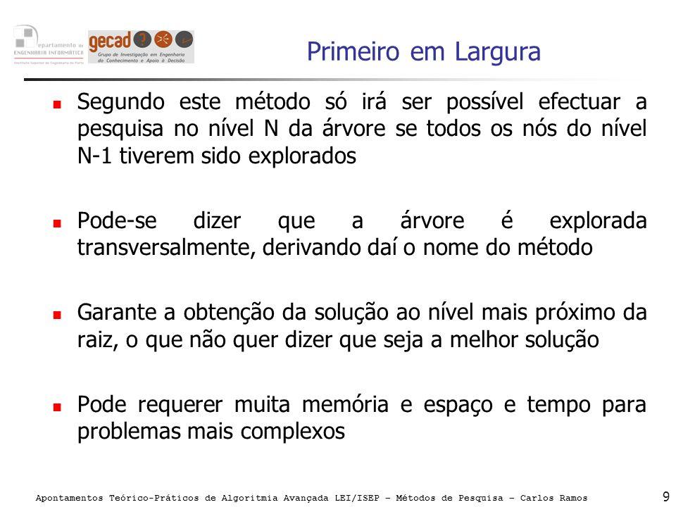 Apontamentos Teórico-Práticos de Algoritmia Avançada LEI/ISEP – Métodos de Pesquisa – Carlos Ramos 9 Primeiro em Largura Segundo este método só irá se