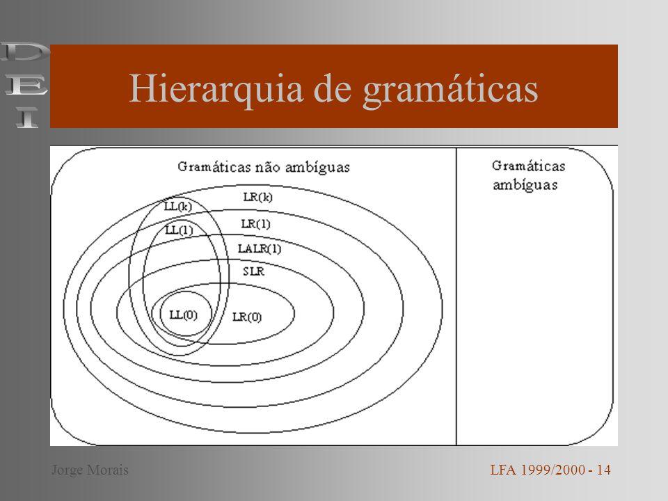 Hierarquia de gramáticas LFA 1999/2000 - 14Jorge Morais