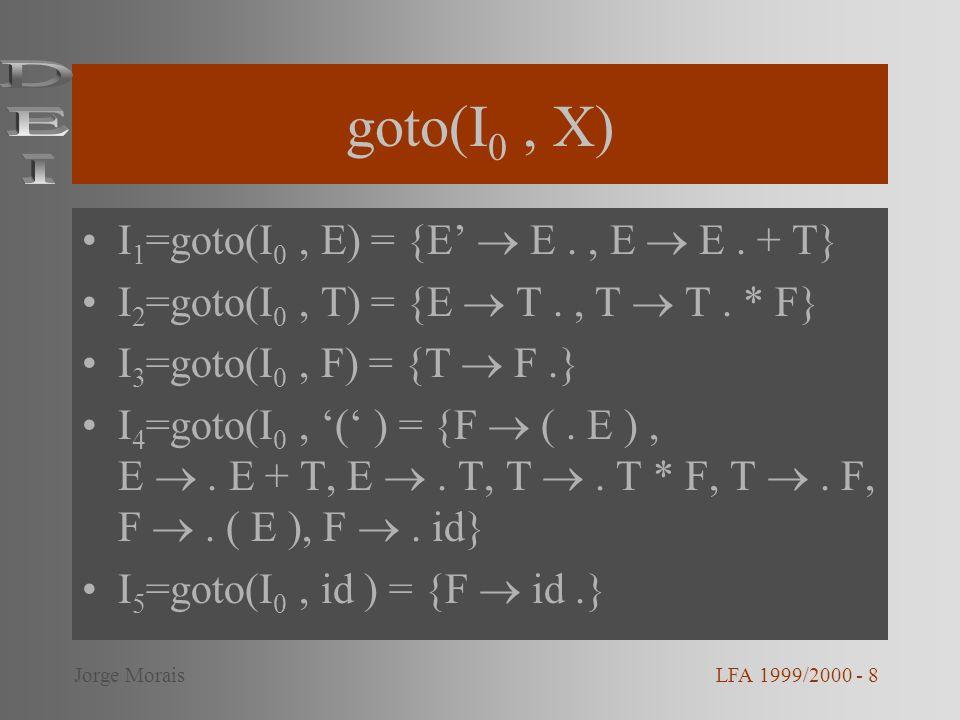 goto(I 0, X) I 1 =goto(I 0, E) = {E E., E E.+ T} I 2 =goto(I 0, T) = {E T., T T.