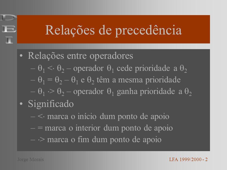 Regras gerais Relação entre operadores iguais: –se o operador for associado à esquerda: > –se o operador for associado à direita: < Relação entre operadores e outros ($ delimita o início e fim da sequência): $ $) > $ ( = )( ) ( ) LFA 1999/2000 - 3Jorge Morais