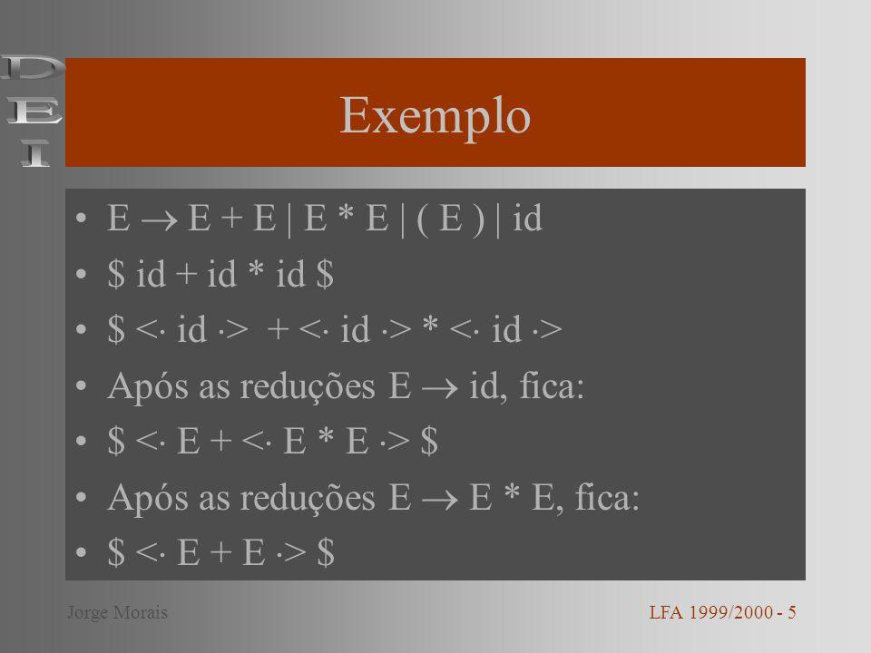 Exemplo - Parser LFA 1999/2000 - 6Jorge Morais PilhaRelEntradaAcção $ < id+id*id$ $ < id > +id*id$ E id $ E < +id*id$ $ < E +< id*id$ $ < E + < id > *id$ E id $ < E + E< *id$ $ < E + < E *< id$