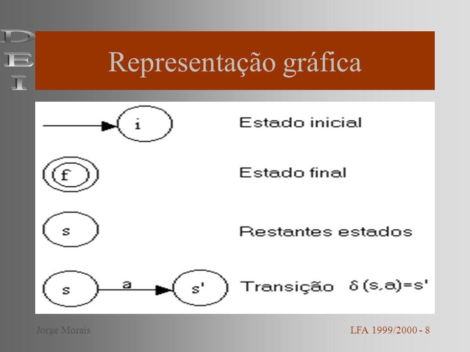 Representação gráfica LFA 1999/2000 - 8Jorge Morais