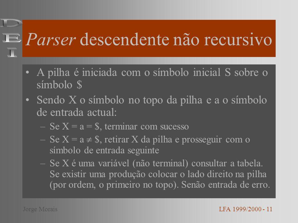 Parser descendente não recursivo A pilha é iniciada com o símbolo inicial S sobre o símbolo $ Sendo X o símbolo no topo da pilha e a o símbolo de entr