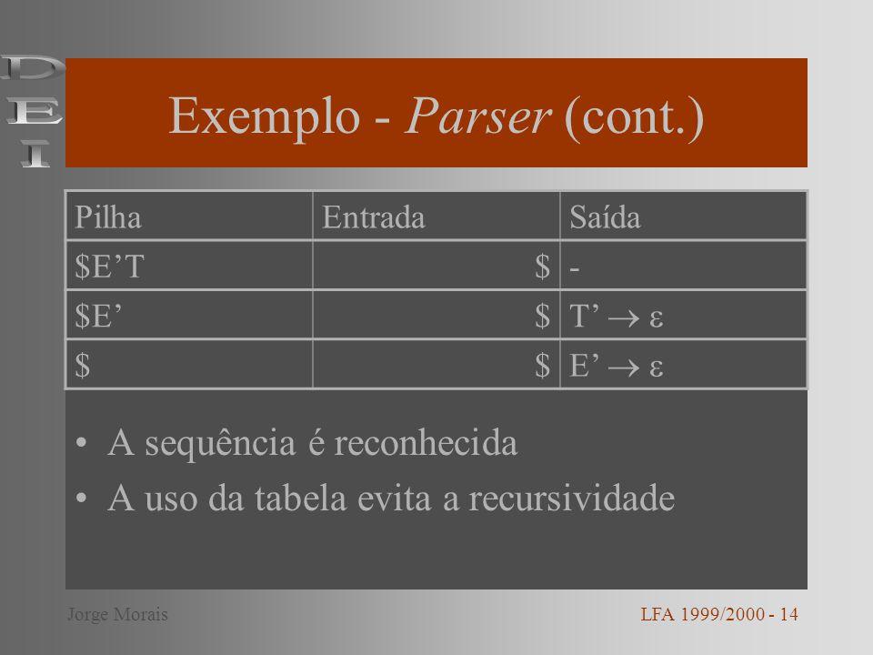 Exemplo - Parser (cont.) A sequência é reconhecida A uso da tabela evita a recursividade LFA 1999/2000 - 14Jorge Morais PilhaEntradaSaída $ET$- $E$ T