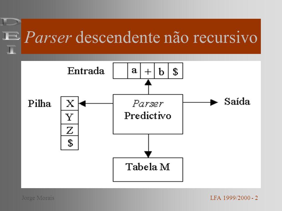 Parser descendente não recursivo LFA 1999/2000 - 2Jorge Morais