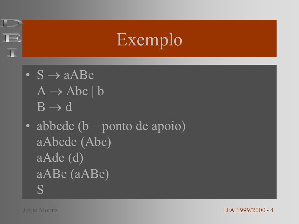 Exemplo S aABe A Abc | b B d abbcde (b – ponto de apoio) aAbcde (Abc) aAde (d) aABe (aABe) S LFA 1999/2000 - 4Jorge Morais