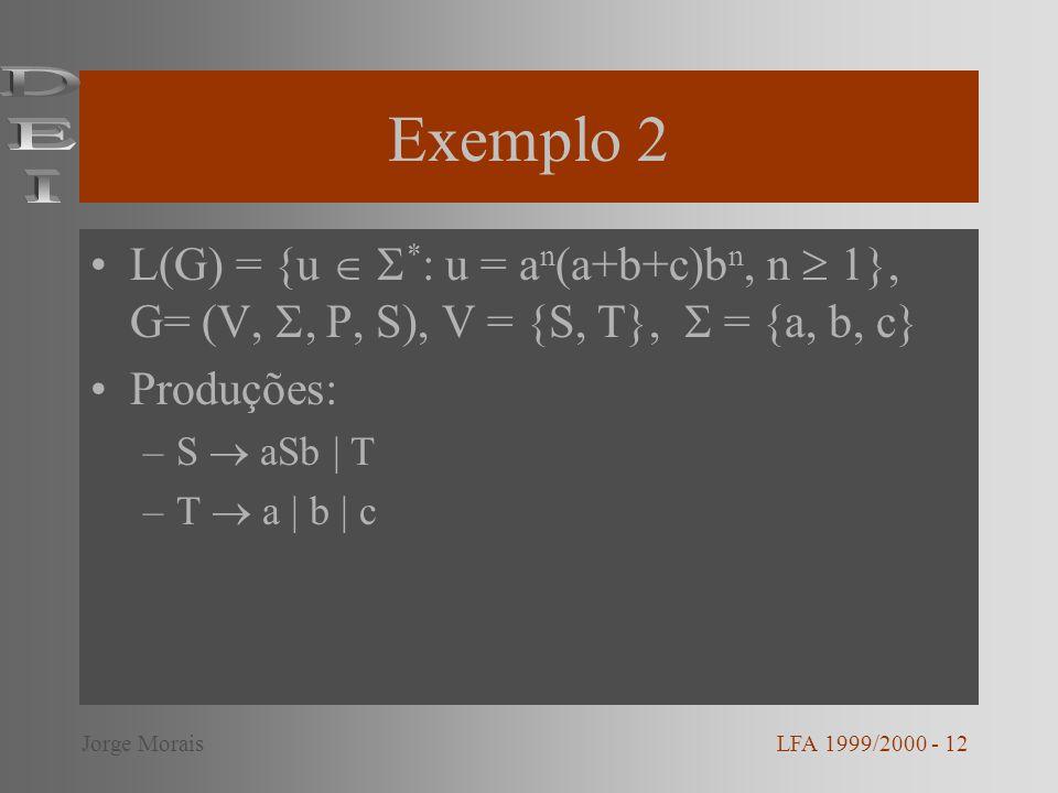 Exemplo 2 L(G) = {u * : u = a n (a+b+c)b n, n 1}, G= (V,, P, S), V = {S, T}, = {a, b, c} Produções: –S aSb | T –T a | b | c LFA 1999/2000 - 12Jorge Mo