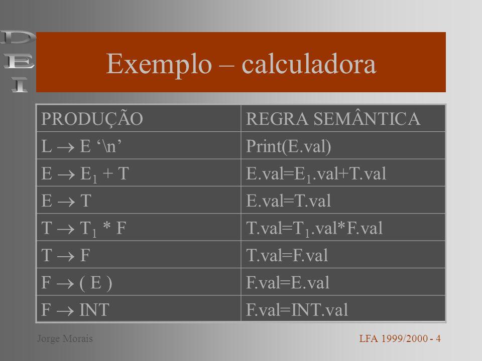 Exemplo – calculadora LFA 1999/2000 - 4Jorge Morais PRODUÇÃOREGRA SEMÂNTICA L E \n Print(E.val) E E 1 + T E.val=E 1.val+T.val E T E.val=T.val T T 1 *