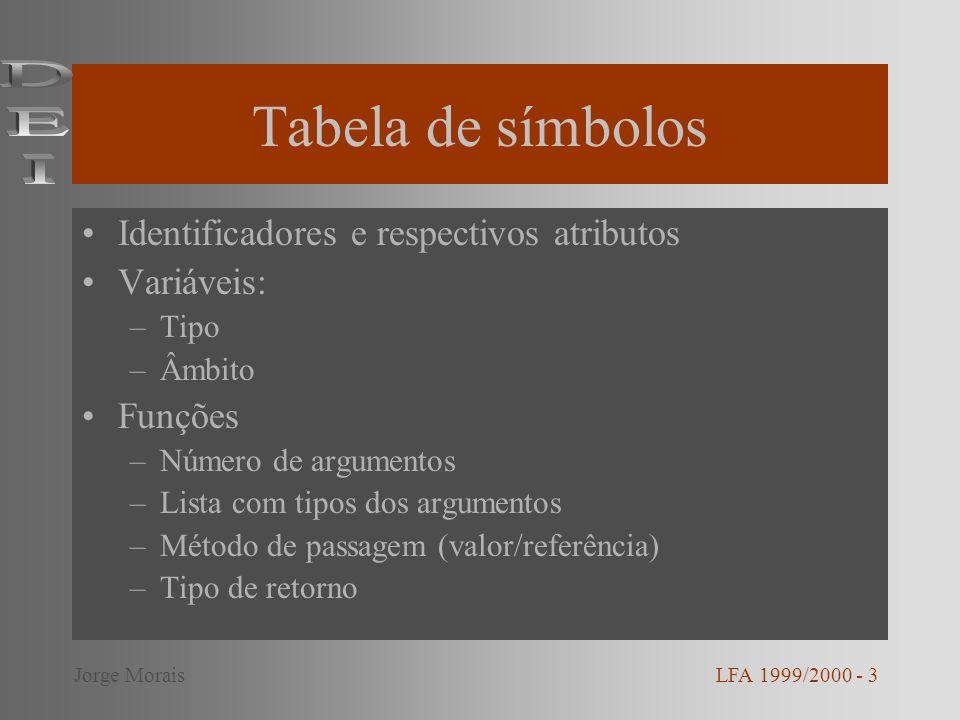 Tabela de símbolos Identificadores e respectivos atributos Variáveis: –Tipo –Âmbito Funções –Número de argumentos –Lista com tipos dos argumentos –Método de passagem (valor/referência) –Tipo de retorno LFA 1999/2000 - 3Jorge Morais