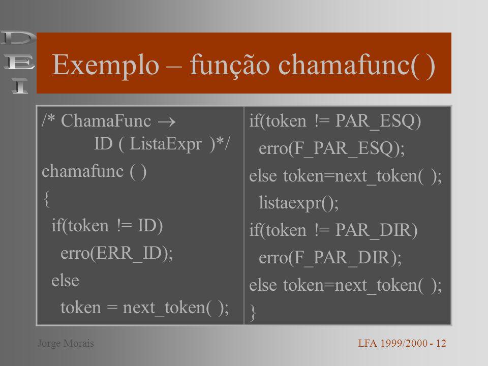 Exemplo – função chamafunc( ) LFA 1999/2000 - 12Jorge Morais /* ChamaFunc ID ( ListaExpr )*/ chamafunc ( ) { if(token != ID) erro(ERR_ID); else token