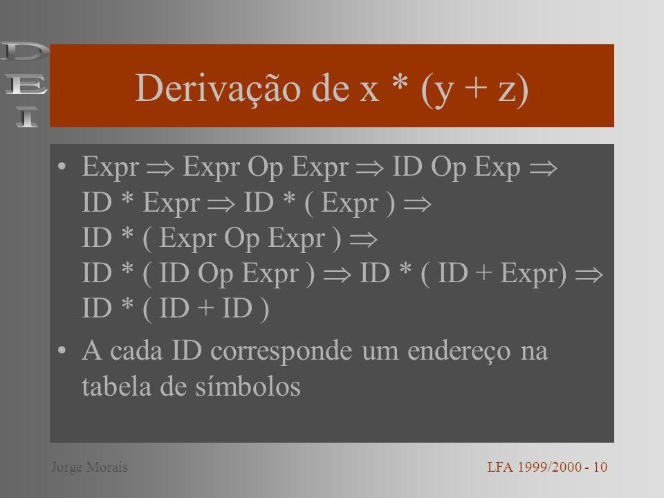 Derivação de x * (y + z) Expr Expr Op Expr ID Op Exp ID * Expr ID * ( Expr ) ID * ( Expr Op Expr ) ID * ( ID Op Expr ) ID * ( ID + Expr) ID * ( ID + I