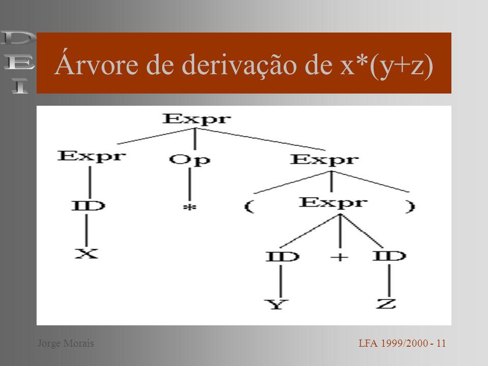 Árvore de derivação de x*(y+z) LFA 1999/2000 - 11Jorge Morais