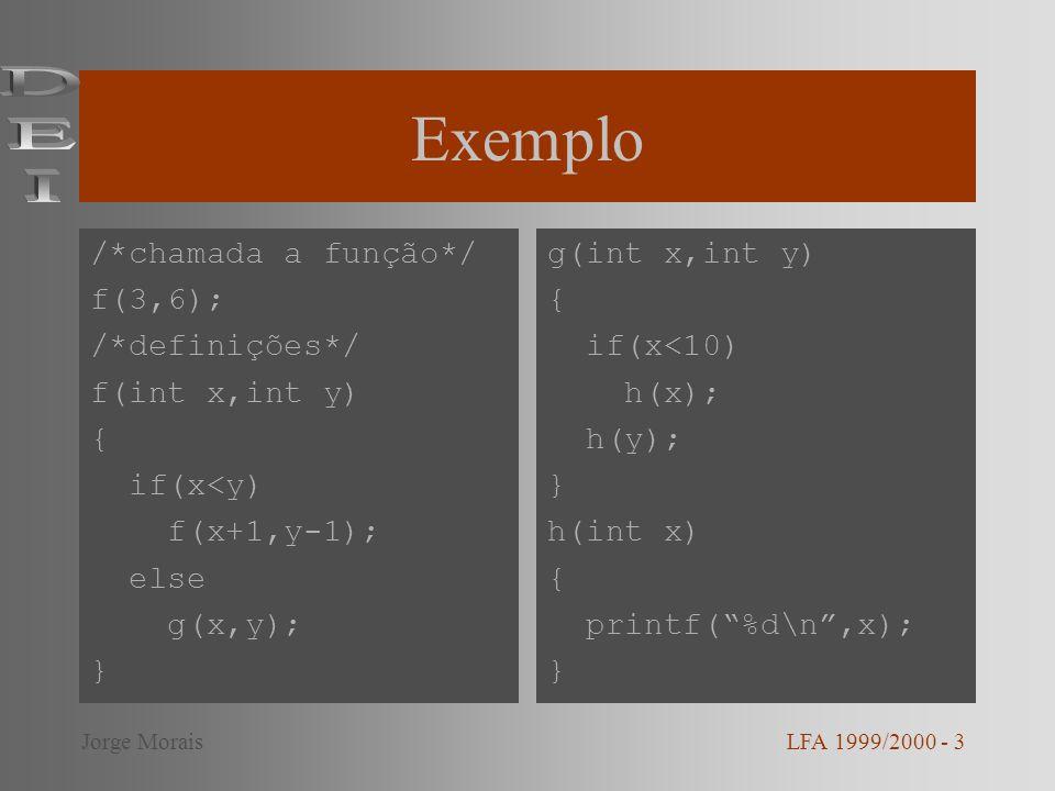 Exemplo /*chamada a função*/ f(3,6); /*definições*/ f(int x,int y) { if(x<y) f(x+1,y-1); else g(x,y); } g(int x,int y) { if(x<10) h(x); h(y); } h(int x) { printf(%d\n,x); } LFA 1999/2000 - 3Jorge Morais