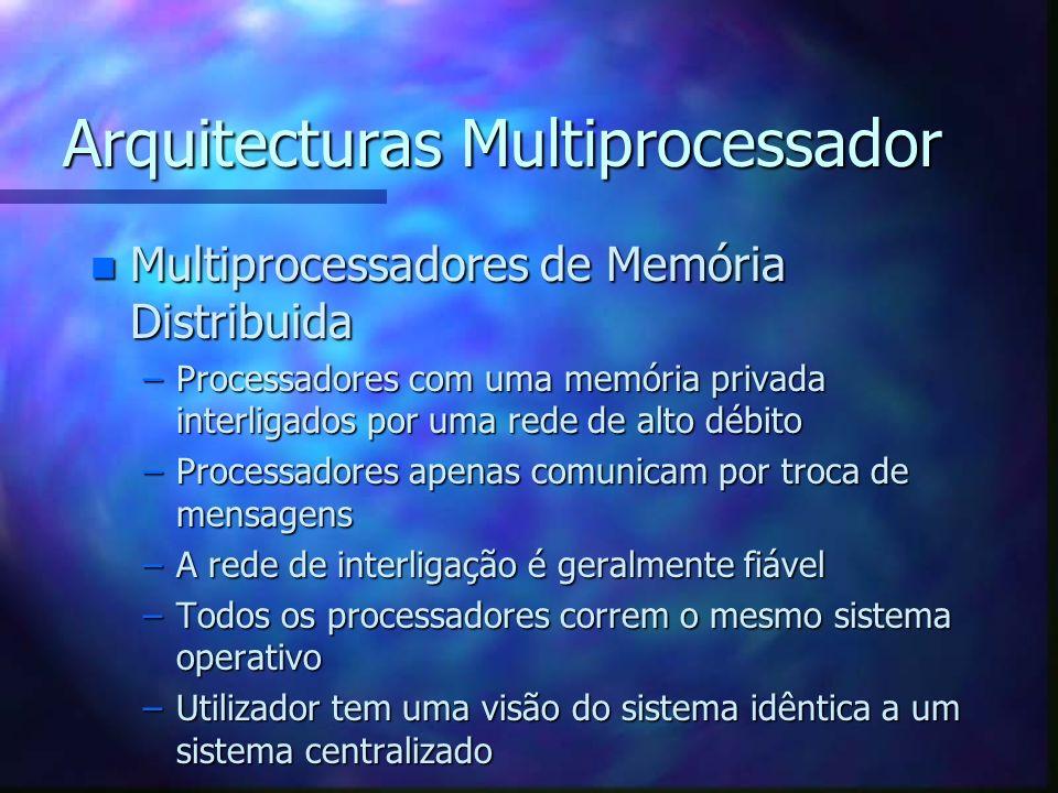 Arquitecturas Multiprocessador n Multiprocessadores de Memória Distribuida –Processadores com uma memória privada interligados por uma rede de alto dé