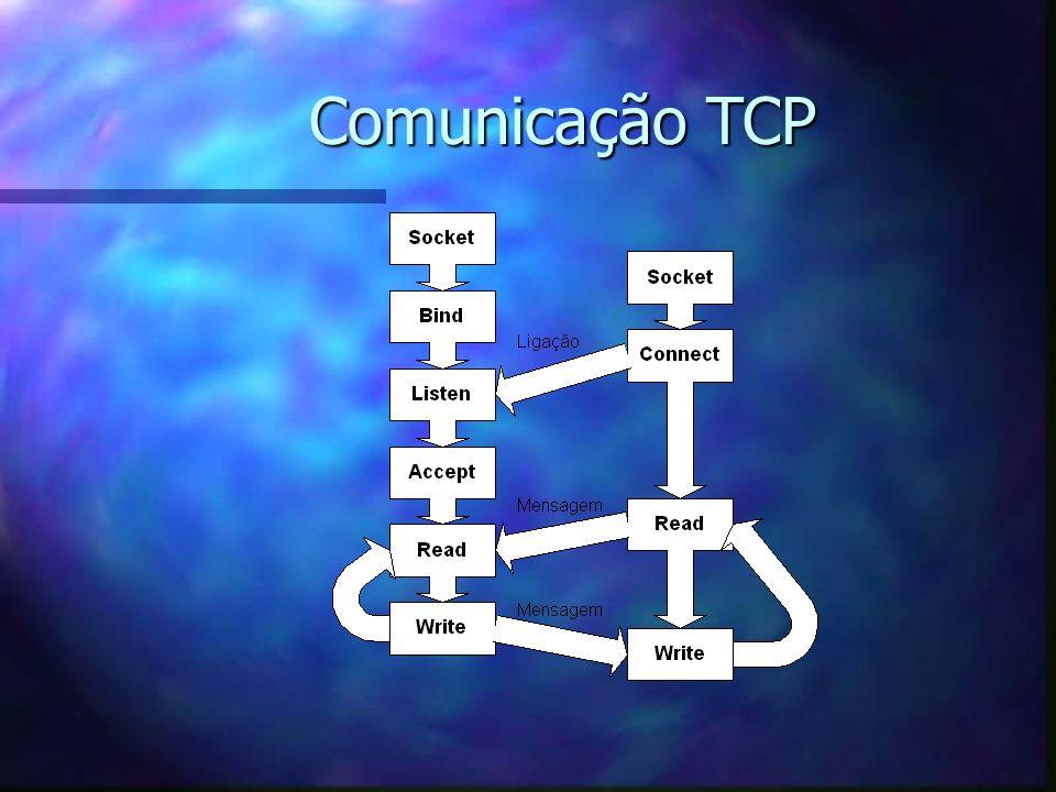 Comunicação TCP