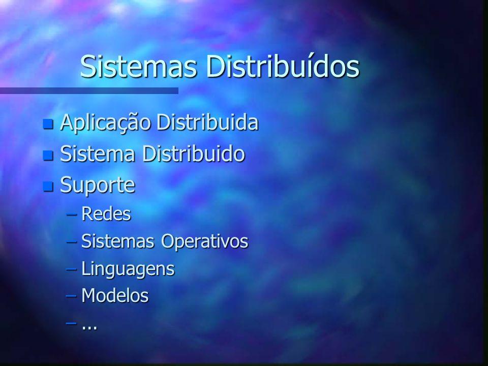 Sistemas Distribuídos n Aplicação Distribuida n Sistema Distribuido n Suporte –Redes –Sistemas Operativos –Linguagens –Modelos –...