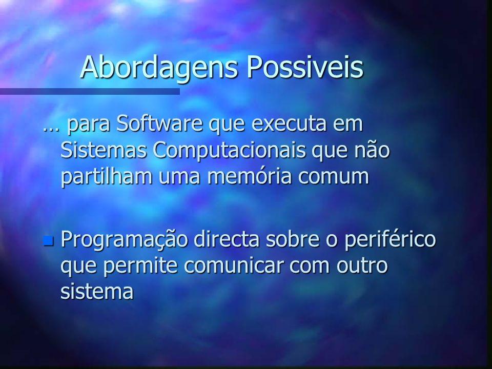 Abordagens Possiveis … para Software que executa em Sistemas Computacionais que não partilham uma memória comum n Programação directa sobre o periféri
