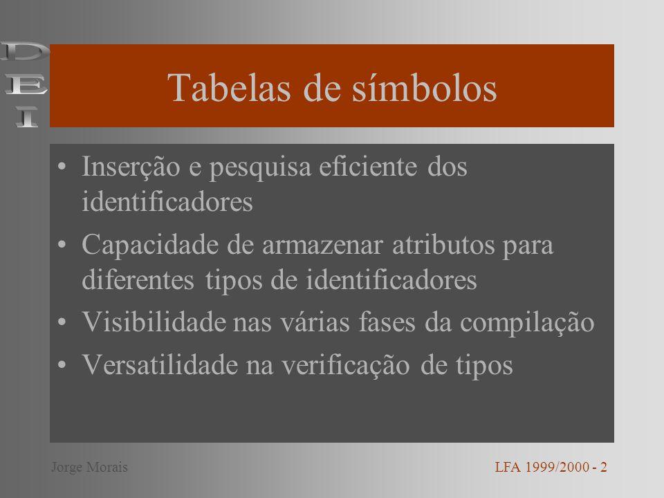 Tabelas de símbolos Inserção e pesquisa eficiente dos identificadores Capacidade de armazenar atributos para diferentes tipos de identificadores Visib