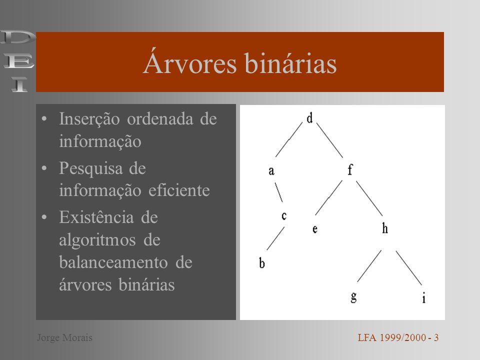 Árvores binárias Inserção ordenada de informação Pesquisa de informação eficiente Existência de algoritmos de balanceamento de árvores binárias LFA 19