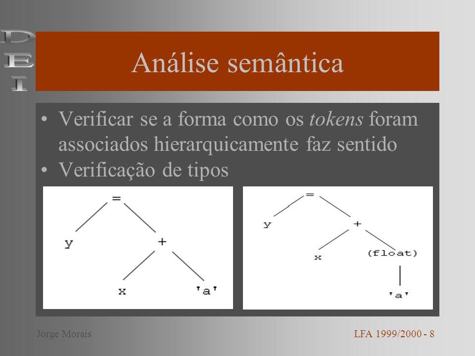 Análise semântica Verificar se a forma como os tokens foram associados hierarquicamente faz sentido Verificação de tipos LFA 1999/2000 - 8Jorge Morais