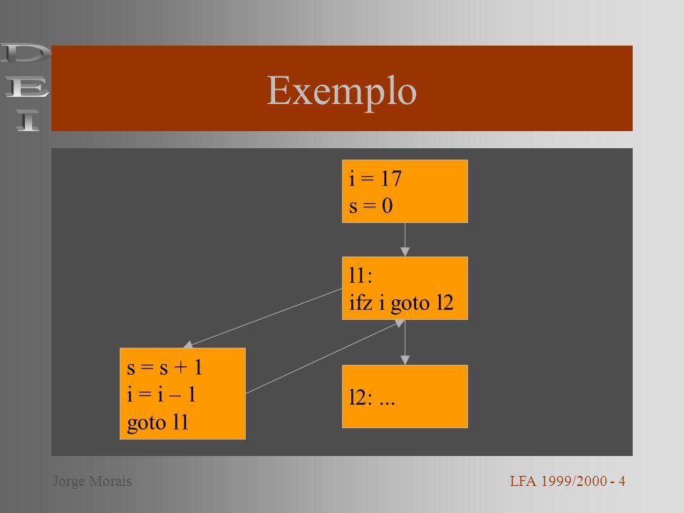 Optimizações Eliminação de sub-expressões comuns Propagação de código Eliminação de código morto Transformações aritméticas –Cálculo de constantes –Transformações algébricas –Redução de força Empacotamento de temporários LFA 1999/2000 - 5Jorge Morais