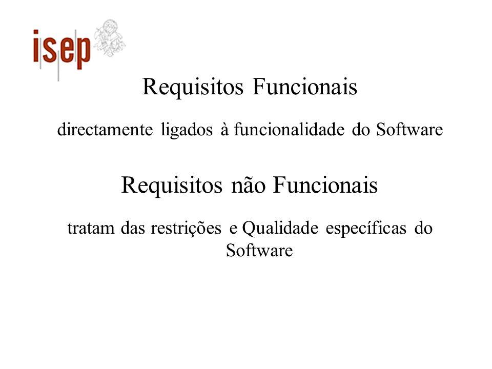 Requisitos Funcionais directamente ligados à funcionalidade do Software Requisitos não Funcionais tratam das restrições e Qualidade específicas do Sof