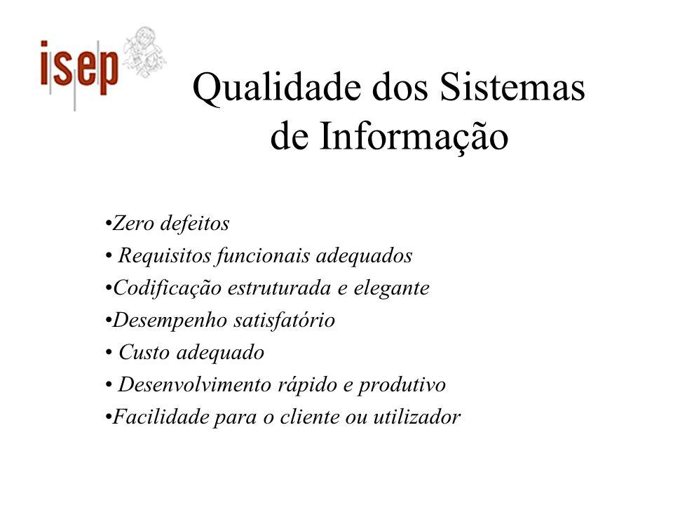 Qualidade dos Sistemas de Informação Zero defeitos Requisitos funcionais adequados Codificação estruturada e elegante Desempenho satisfatório Custo ad