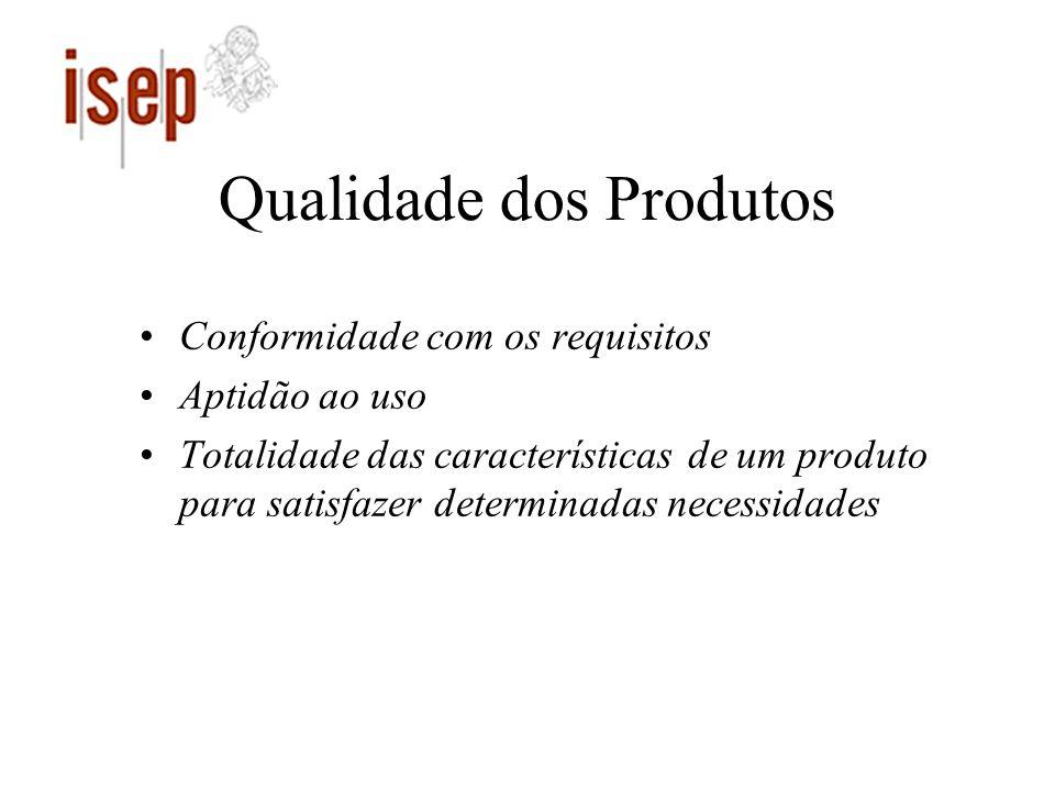 Qualidade dos Produtos Conformidade com os requisitos Aptidão ao uso Totalidade das características de um produto para satisfazer determinadas necessi