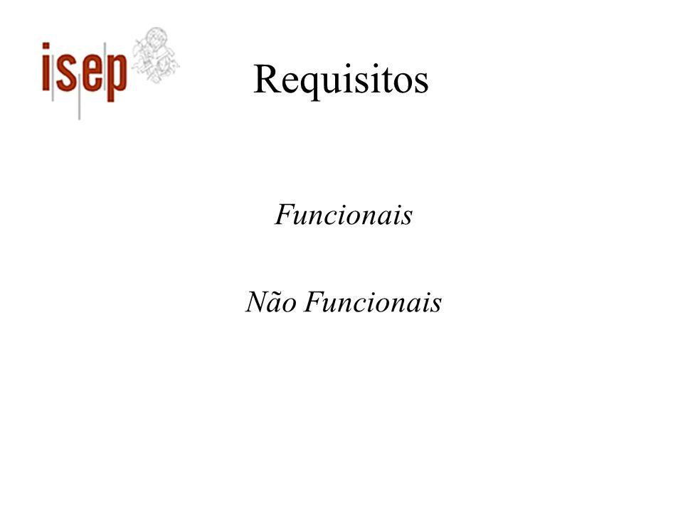 Requisitos Funcionais Não Funcionais