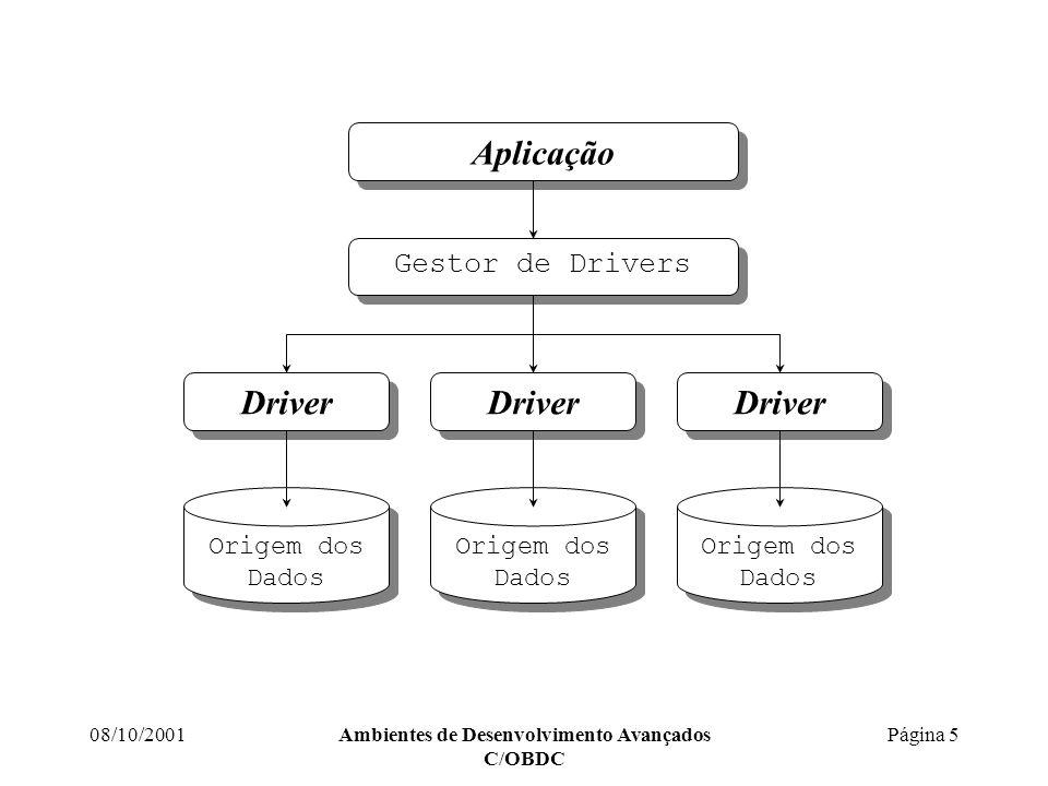 08/10/2001Ambientes de Desenvolvimento Avançados C/OBDC Página 16 API do ODBC Recuperar os Resultados // Alocar o comando RetCode=SQLAllocHandle(SQL_HANDLE_STMT, hDBC, &hStmt); // Executar o Comando RetCode=SQLExecDirect(hStmt, (unsigned char*)Select Nome from Pessoas, SQL_NTS); // Ligar as colunas resultado com as variáveis da aplicação RetCode=SQLBindCol(hStmt, 1, SQL_CHAR, cNome, 50, &TamNome); RetCode=SQLFetch(hStmt);