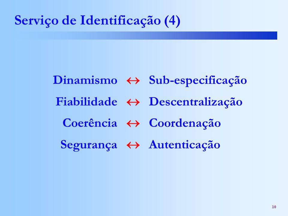 10 Serviço de Identificação (4) Sub-especificação Descentralização Coordenação Autenticação Dinamismo Fiabilidade Coerência Segurança